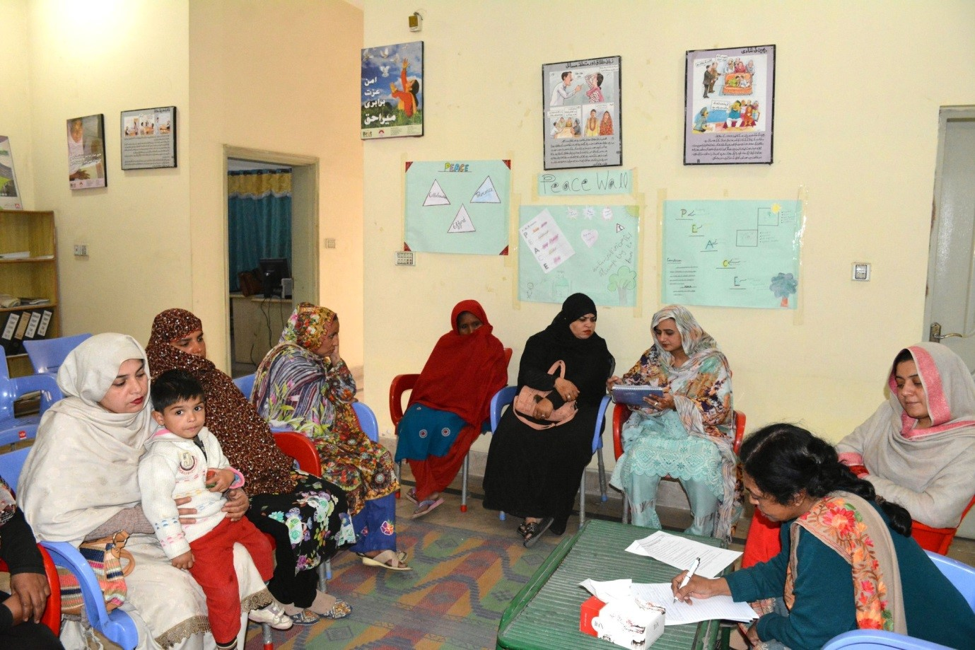 Project Evaluation On Women's Rights and Capacity Development